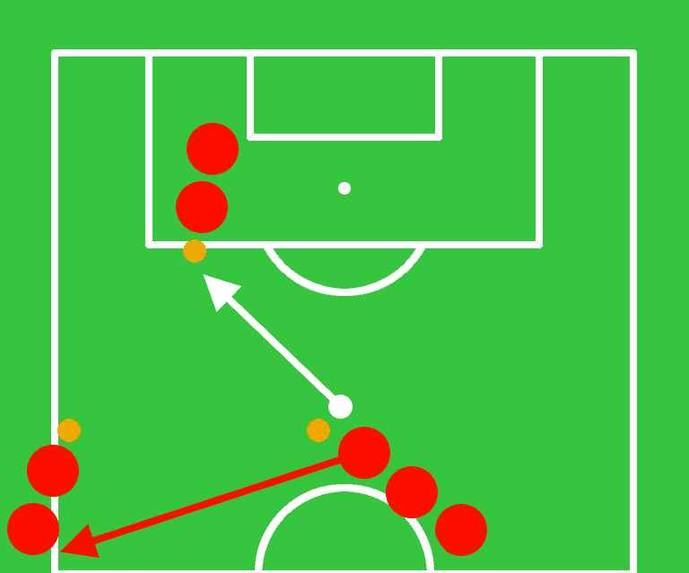 1. The ball is passed from one queue to the next