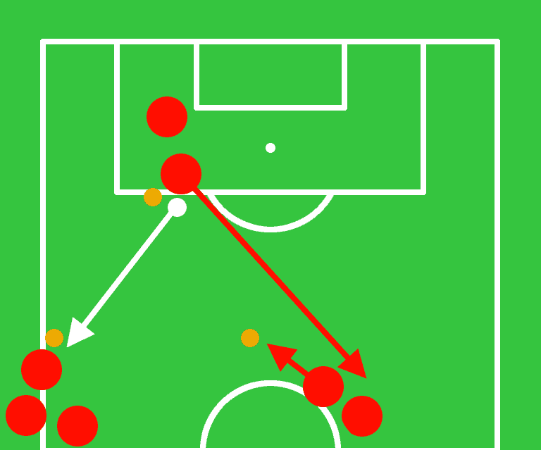 2. The passing player always runs to the opposite queue